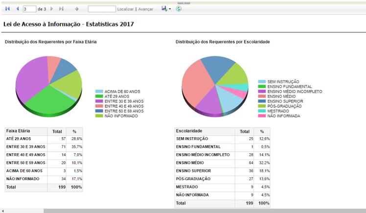 estatisticas 3.png